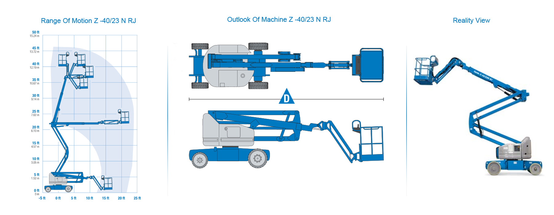Genie Boom Lift Dealer India| Genie Boom Lifts Model Z™-40/23N - Rj