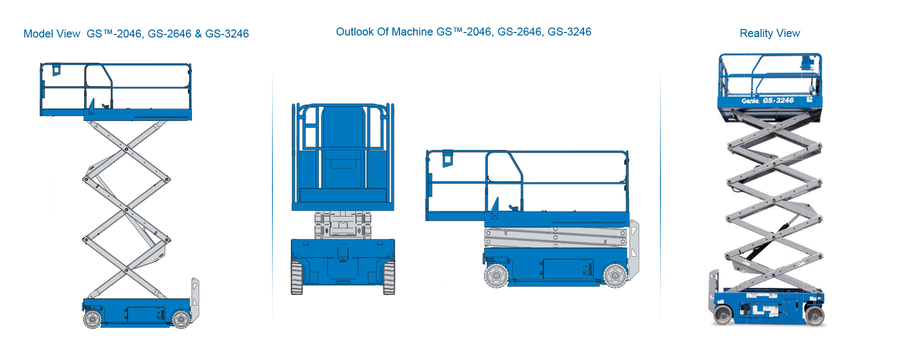 Over View of Genie Scissor Lifts GS™-3246